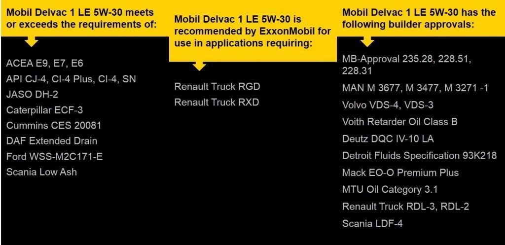 Mobil Delvac 1 LE 5W30 VOLVO SCANIA MAN MERCEDES BENZ renault 1 olie smeren