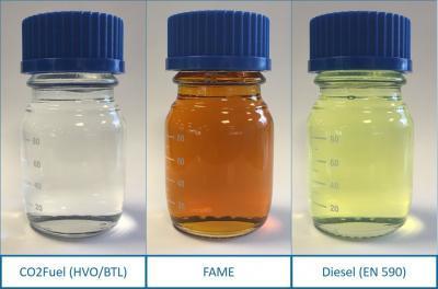 Verschil FAME HVO en Diesel EN590