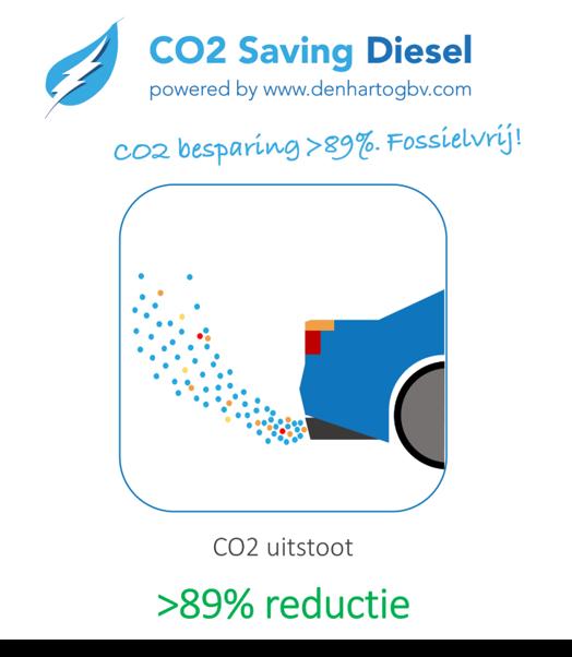 CO2 Saving Diesel uitstoot reductie