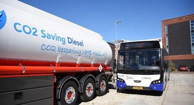 HVO levering Elfwegentocht Friesland 2