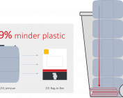 Bag in Box 79% minder plastic door olie in een plastic zak!